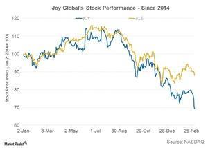 uploads///joy stock preformanceee