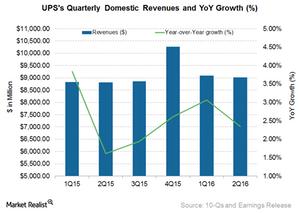 uploads/2016/08/UPS-Domestic-1.png