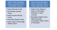 uploads/// types of Asset Managers Saul