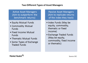 uploads/2014/12/2-types-of-Asset-Managers-Saul1.png