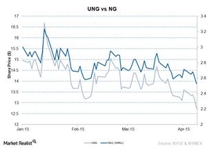 uploads/2015/04/UNG-VS-NG1.png