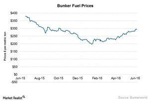 uploads///bunker fuel