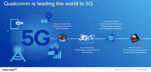 uploads/2017/05/A7_Semiconductors_QCOM-5G-initiatives-1.png