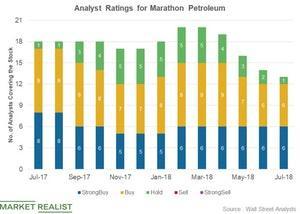uploads/2018/07/Analyst-ratings-11-1.jpg