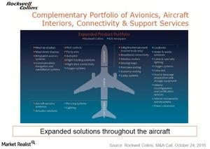 uploads///rockwell collins cost synergies