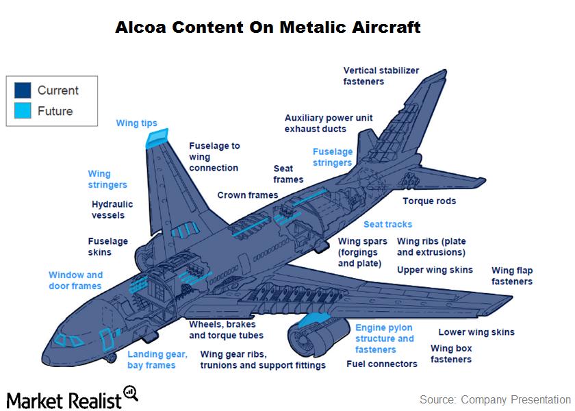 uploads///aerospace