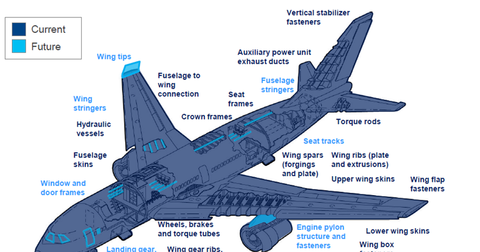uploads/2014/08/aerospace.png