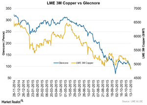 uploads/2015/11/gLEN-VS-cOPPER1.png