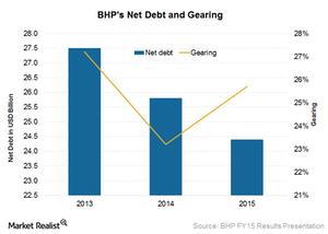 uploads/2015/12/Balance-sheet1.png