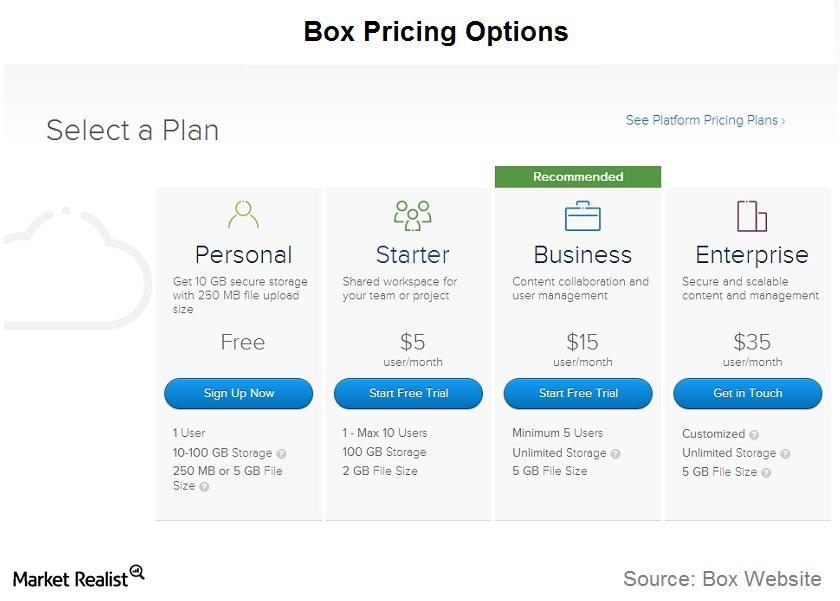 uploads///Box Pricing