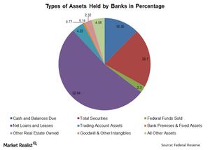 uploads/// Types of Assets