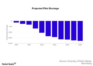 uploads/2016/10/pilot-shortage-1.png
