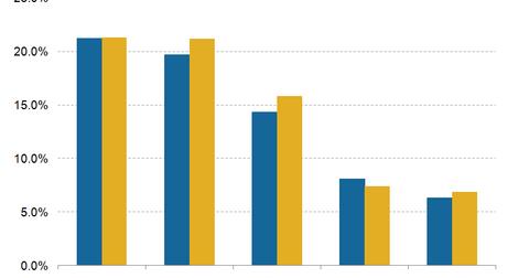 uploads/2016/11/PC-market-shares-1.png