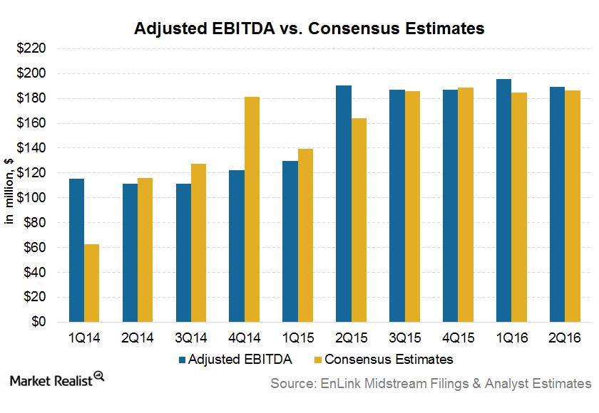 uploads///EBITDA Estimates