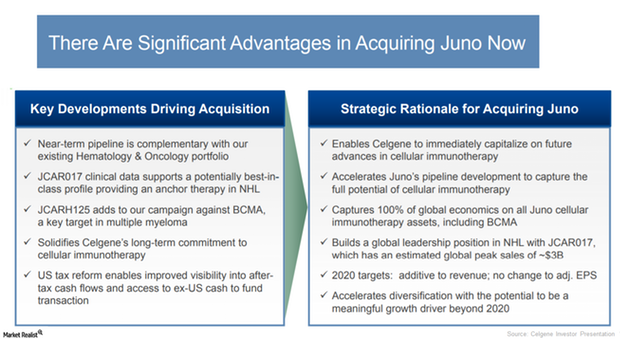 uploads///Celgene Strategy
