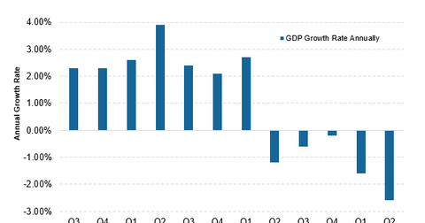 uploads/2015/08/Brazil-GDP-2Q20152.png