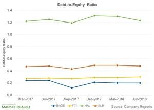 uploads/2018/09/debt-to-equity-1.jpg