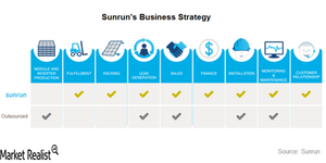 uploads///Business strategy