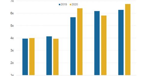 uploads/2019/03/part-4-valuation-1.png