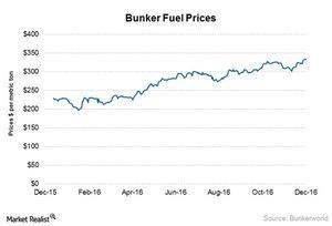 uploads/2016/12/Bunker-Fuel-2-1.jpg
