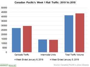 uploads/2019/01/Chart-6-CP-1.png