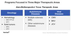uploads///ATRA focus Therapies