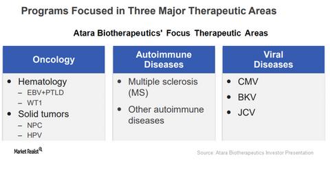 uploads/2018/01/ATRA-focus-Therapies-1-1.png