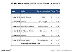 uploads/2015/05/Broker-Recommendation51.jpg