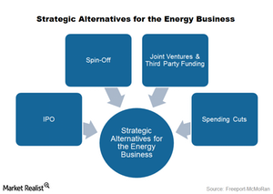 uploads///energy business