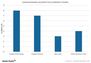 uploads///Estimated Valuations