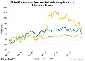 uploads/2015/07/Global-Equities-Have-Been-Volatile-Lately-2015-07-021.jpg