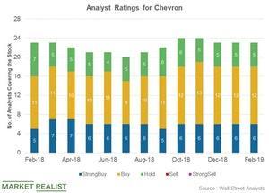 uploads/2019/03/Analyst-ratings-2-1.jpg