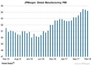 uploads/// JPMorgan PMI