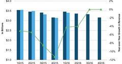 uploads///Kelloggs Revenue versus Estimates