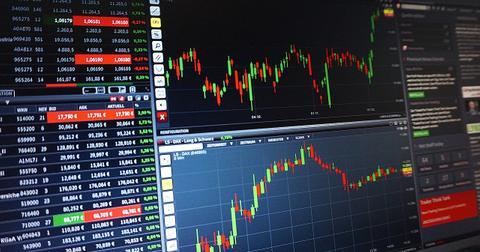 what is stock liquidity