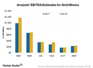 uploads/2017/10/EBITDA-Estimates-3-1.png