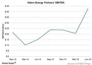 uploads///valero energy partners ebitda