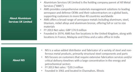 uploads/2014/10/acquisitions.png