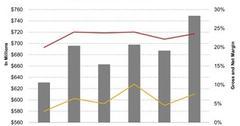 uploads///Hain Celestials Performance Declined in Q