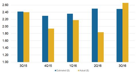 uploads/2016/11/Estimates-8.png
