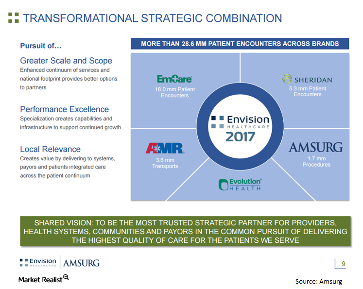 uploads///EVHC AMSG transformative combination