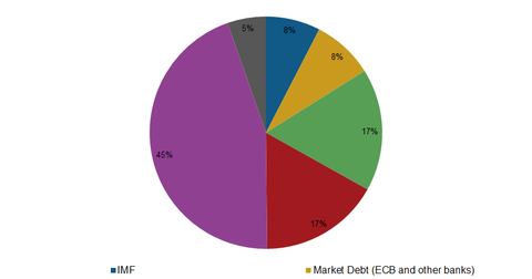 uploads/2015/01/Greece-debt1.png