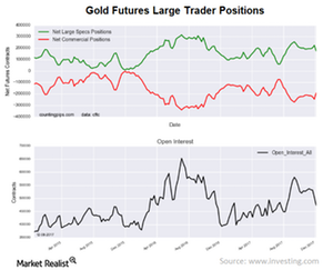 uploads///gold positions