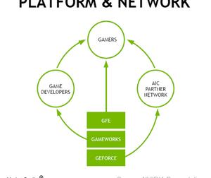 uploads/2017/03/A1_Semiconductors_NVDA_platform-model-1.png
