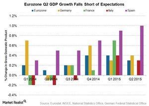 uploads/2015/09/Eurozone-GDP-growth-rate1.jpg