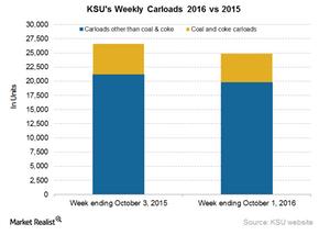 uploads/2016/10/KSU-Carloads-1.png