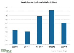 uploads///sales mkt cost