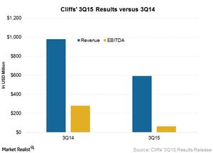 uploads/2015/11/Cliffs-summary1.png