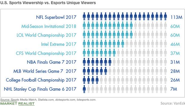 uploads///Sports vs Esports