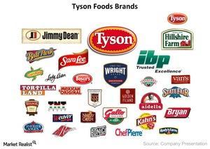 uploads/2014/12/TSN-Brands-2014-12-0411.jpg